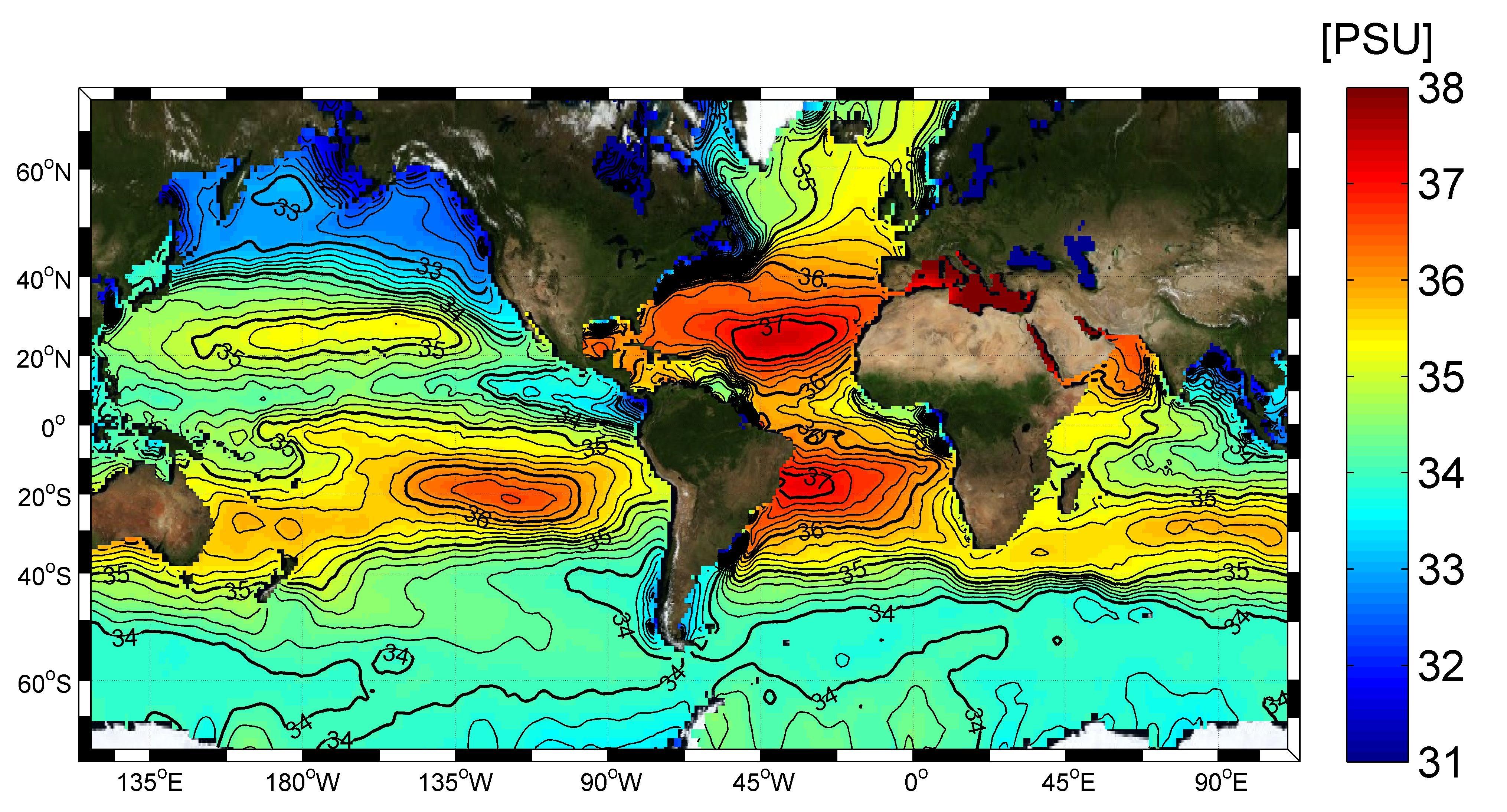 horizontal and vertical ocean currents essay